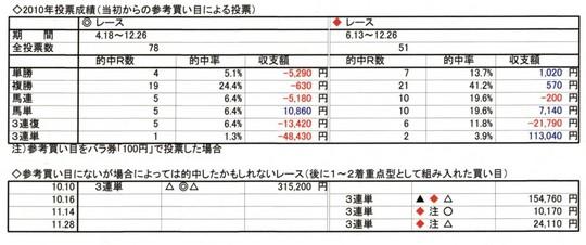 2010収支.jpg