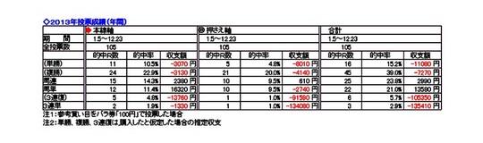 2013収支.jpg