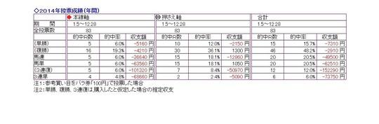 2014収支.jpg