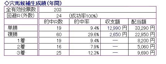 2014収支b.jpg