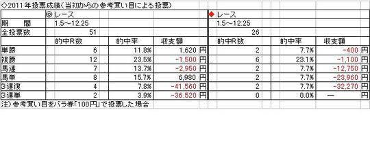 ブログ成績.JPG