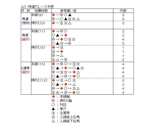 参考買い目(2013.jpg